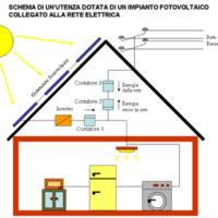 randongroup-brogliano-vicenza-impianti termoidraulici-recupero-energetico (2)